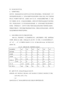 计算病毒滴度方法 (Reed and Mench法)