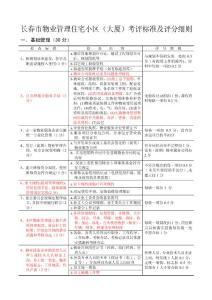 2014年度长春市物业管理住宅小区(大厦)标准评分细则