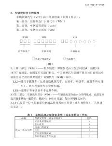 VIN2006编码规则-报价-讲..