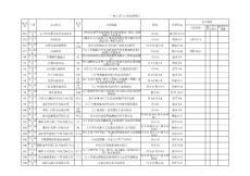 二00九年九月份业务统计 - 咸阳城建网