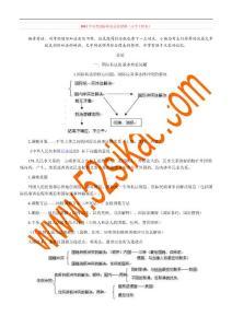2011年司考国际私法总论精讲(文字 图表)