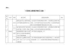行政执法案卷评查汇总表