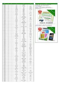 2017年初中英语译林版单词表七八九年级词汇表上下册默