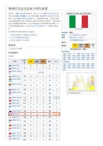 奥林匹克运动会意大利代表..
