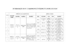 四川省畜牧食品局2009年12月直属事业单位公开考试招聘工作人