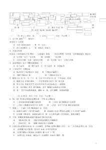 2016年浦东新区高三二模化学试卷及参考答案选编