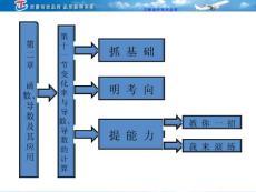 第二章函数、导数及其应用