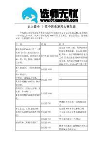 (史上最全)高中历史复习大事年表