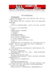 高中英语语法总结.pdf