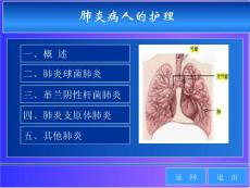 肺炎病人的护理PPT课件