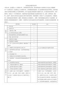 中药8类申报资料清单