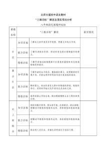 """北师大版初中语文教材""""三.."""