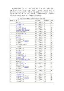 武书连2011中国华东地区大学综合实力前70名