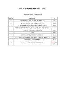SCI收录期刊影响因子表(..