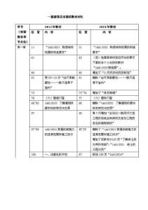 2019一级建造师 建筑工程管..