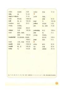 人教版六年级英语下册课本.doc