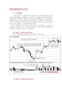股票经典形态买入信号