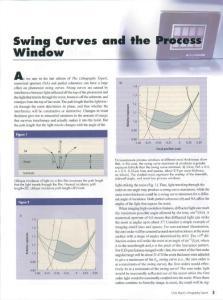 swing_curve