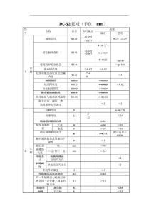 各车型轮对限度表(7.31修改版3)