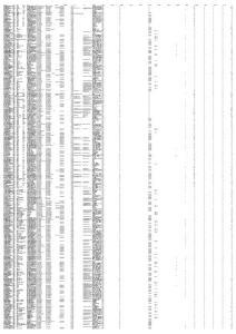 汽车零部件企业名录