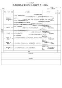环境监测监测主管月度绩效考核表