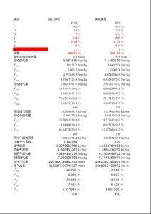 SCR完整工艺计算(含设备选型、催化剂选型、基础数据、吹灰器选型等)