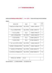 2019广东专插本院校学费排行榜