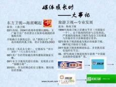 湖南卫视旅游卫视分析黄金时段广告经营