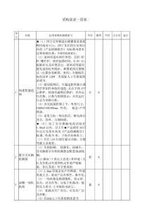 采购需求一览表[001]