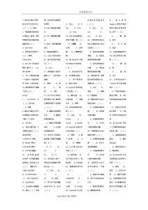 计算机辅助设计基础试题[含答案解析]
