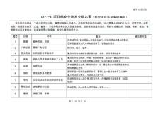 C1-7-4 项目安全技术交底名..