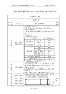西安碧桂园凤凰城主体结构..