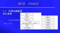 Altium Designer 14原理圖與PCB設計教程 第七章 PCB設計
