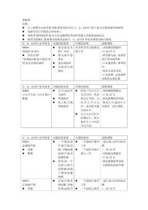 一汽宝来A4中国型CAN线路电路图