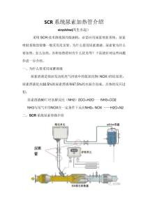 SCR系统尿素加热管介绍