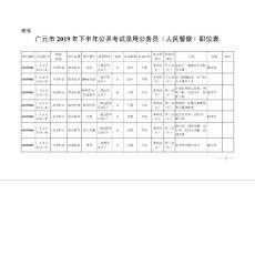 2019年下半年广元市考试录..