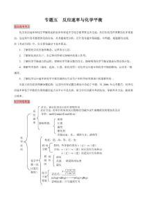 反应速率与化学平衡
