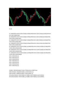 文华财经期货软件期货15分钟k线稳定盈利k线均线 macd