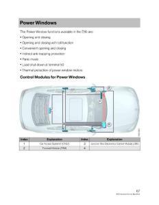 BMW E90 Power Windows