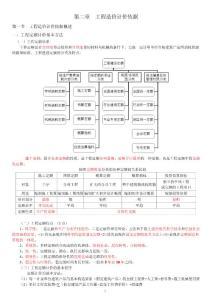 2011造价工程师考试《计价与控制》内部讲义——工程造价计价依据