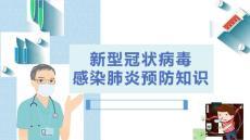 新型冠状病毒感染肺炎预防知识居家、办公防护