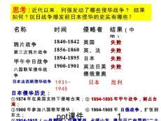 第16课-抗日战争课件(人教版)