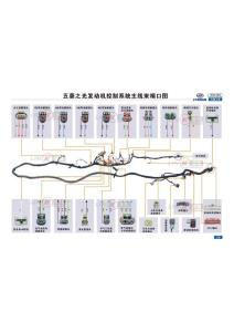 五菱之光发动机控制系统主线束线路图