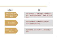 某集團管控模式、公司治理和組織架構管理咨詢項目建議書