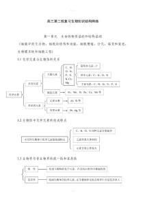 高中生物知識點總結(全附圖)