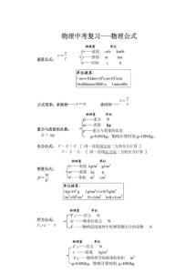 中考(初三)物理复习资料大全(公式)