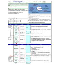 APQP程序文件及表格