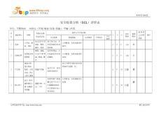 甲醇上料泵安全检查分析SCL评价表
