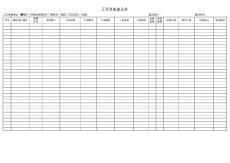 工艺装备盘点记录表