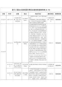 2011BIBF各主题活动列表